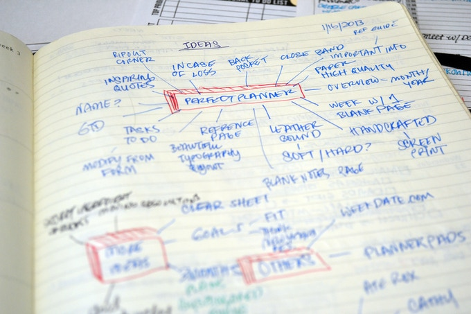 """The first mind map I did in January when thinking about what elements the """"Perfect Planner"""" should have."""