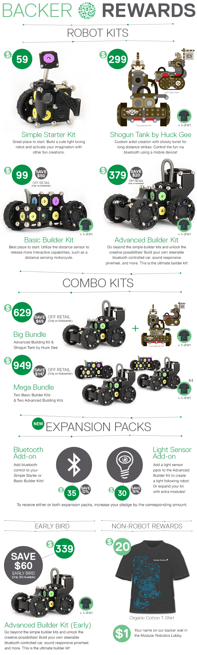 Moss The Dynamic Robot Construction Kit By Modular Robotics Ultimate Monthly Circuit Building Add Your Email To List On Modroboticscom And Soon Youll Be Able Get In Next Round Reserve Own System