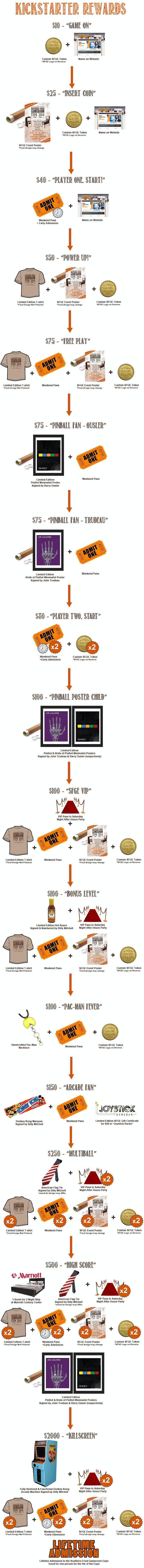 Kickstarter Rewards