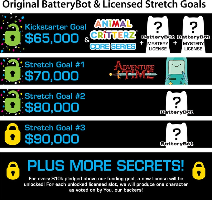 Licensed Stretch Goals
