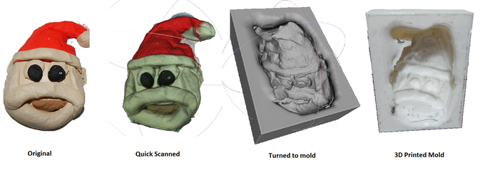 The two steps to get a mold: (1) Scan the object and (2) Convert the scanned model into a mold. Optionally you can just reprint the mold (please use FDA approved food safe plastics)