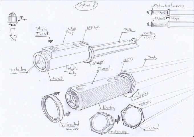 Early Stylus Concepts - a lot has been refined!
