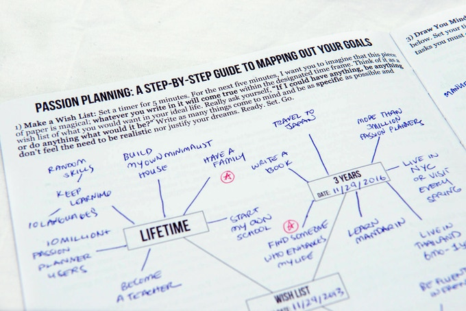 Step-by-step goal setting guide!