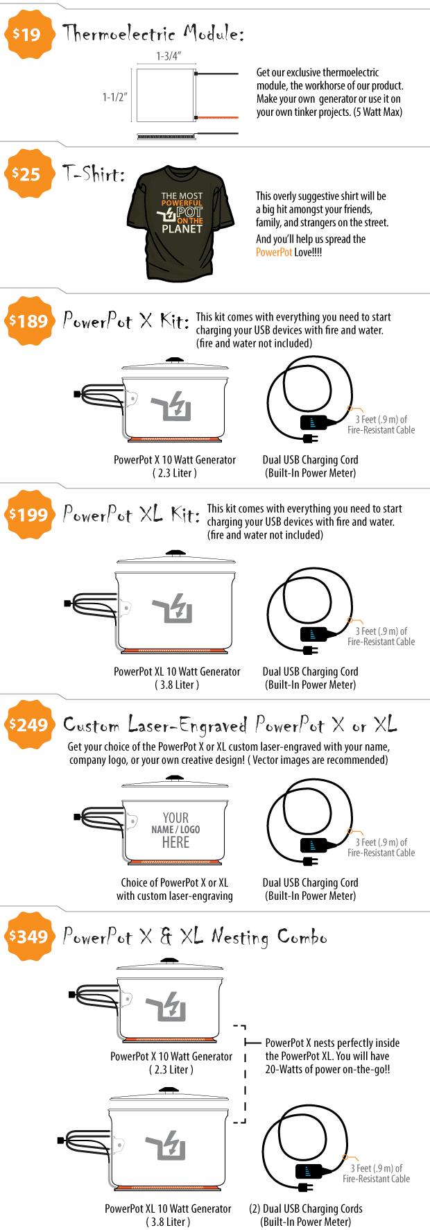 The Powerpot X Most Reliable 10 Watt Portable Generator