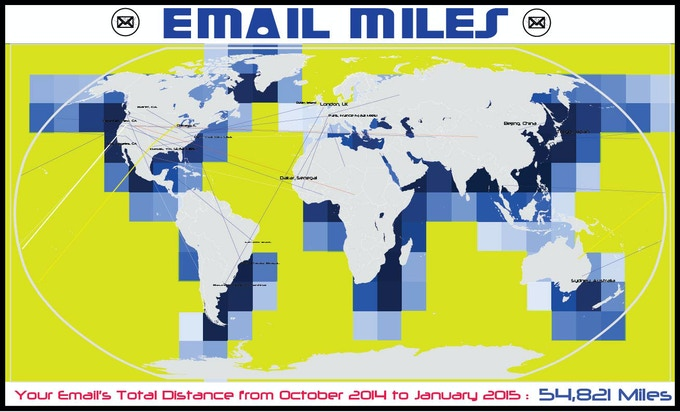 Email Miles Poster (Final Design TBA)