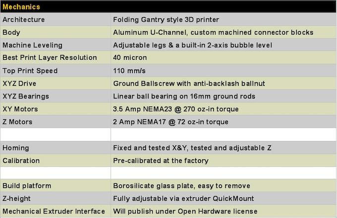 3DMonstr: Large, industrial-grade, quad-extruder 3D printer
