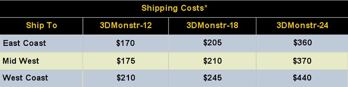 *These are estimated prices based on UPS ground shipping rates, plus our packaging costs.  We'll work really hard to get you the best shipping rate that we can, and if we can get lower ones, we shall, and pass the savings right back to you.