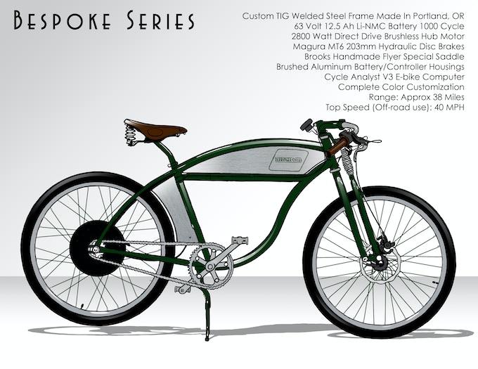 $6500 - Bespoke Series 63V Electric Bike