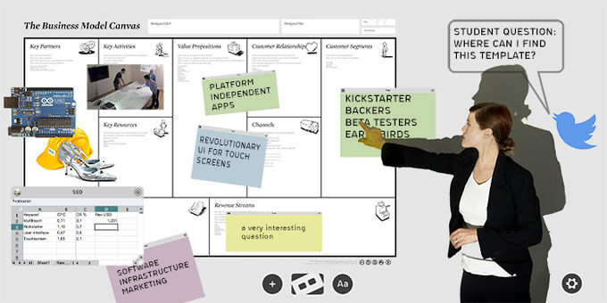 Real time collaboration in the classroom, boardroom and office