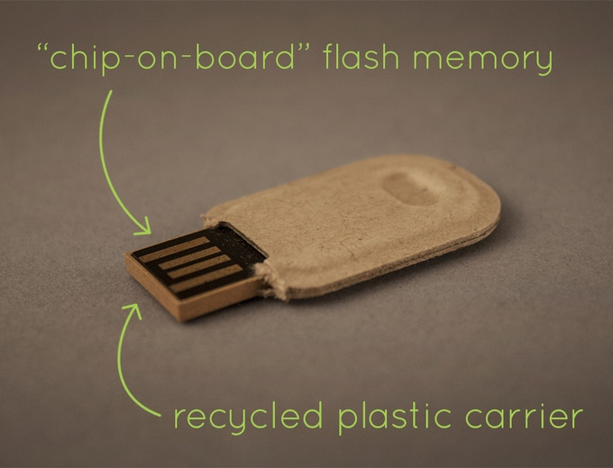 Each USB drive is a rugged COB-style flash memory stick