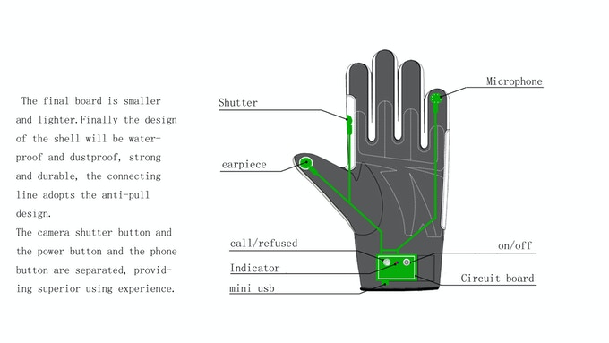 prototype of the glove