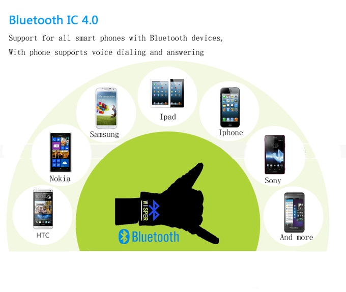 Wisper supports all smart phones with Bluetooth