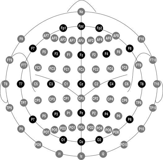 OpenBCI: An Open Source Brain-Computer Interface For