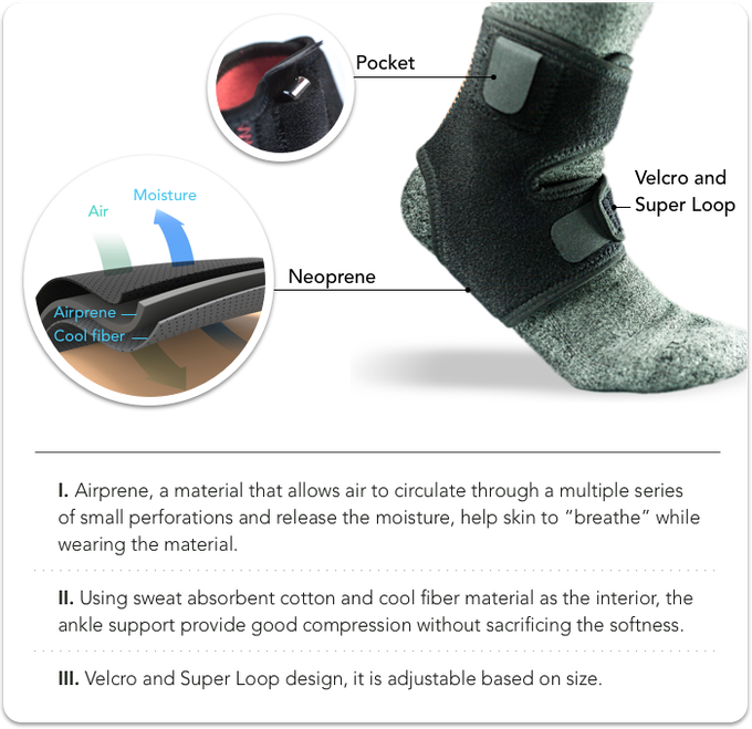 Ankle Support Sleeve Specifications