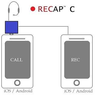 Typical RECAP setup