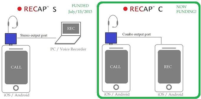 RECAP model S vs model C