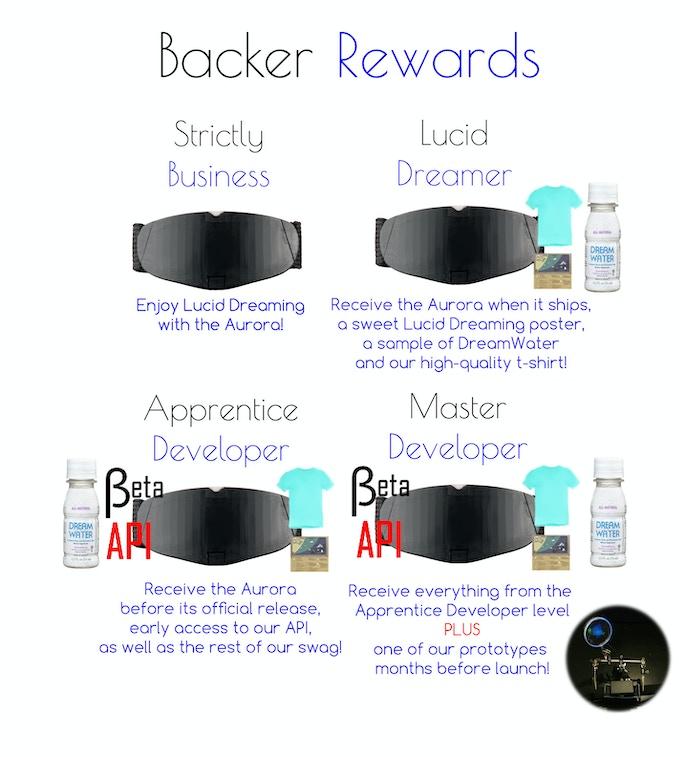 Aurora: The Dream-Enhancing Headband by iWinks LLC — Kickstarter