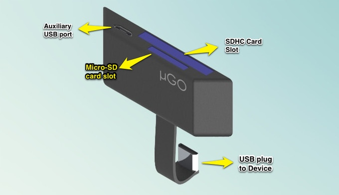 Render of µGO Expandable Storage Device