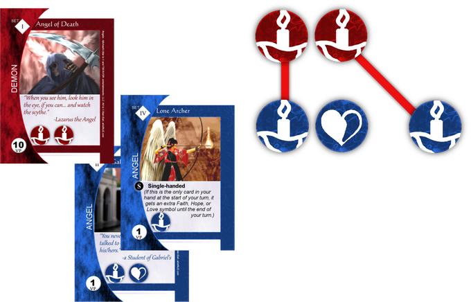Example: This Demon card requires 2 Hope to defeat. Since the player played 2 Angel cards with 2 Hope between then, they defeat the Demon!