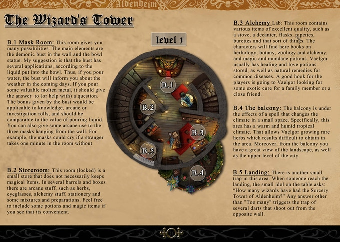 Wizard's tower game aid -level 1-