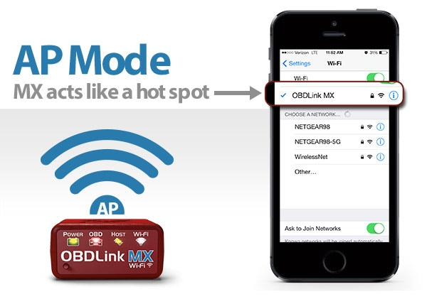 Just select 'OBDLink MX' from the list of available WiFi networks, and enter the supplied unique passphrase. Your phone can still use 3G/4G for Internet connectivity.