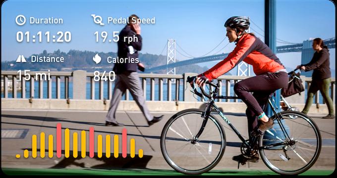 Cycling Stats