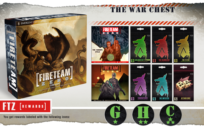 The War Chest pledge level comes with everything in the Kickstarter!  Get both expansions, all of the Add-On Packs, and automatically receive ALL of the Stretch Goals guaranteed, regardless of their locked or unlocked status!
