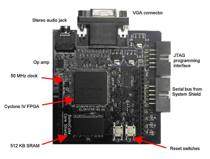 GFX Shield detail
