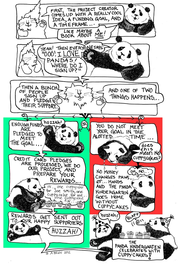 It may take a village to publish a book, but it takes a panda to explain Kickstarter