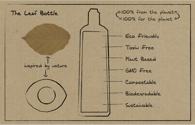 The Leaf Bottle - inspired by nature.