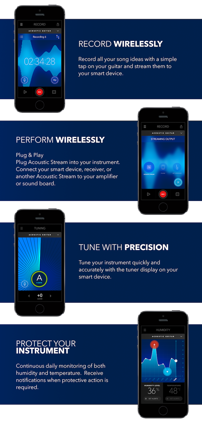 Acoustic Stream The Guitarists Wireless 4 In 1 Companion By Robert Modify Into Electric Guitar On Fm Transmitter Is Meant To Serve You Musician Performs Its Functions Simply And Easily Then Gets Out Of Way Your Creative Process
