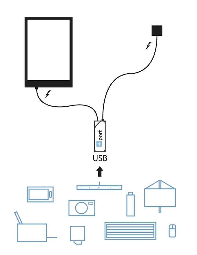 Port power usb at the same time by mobile design labs
