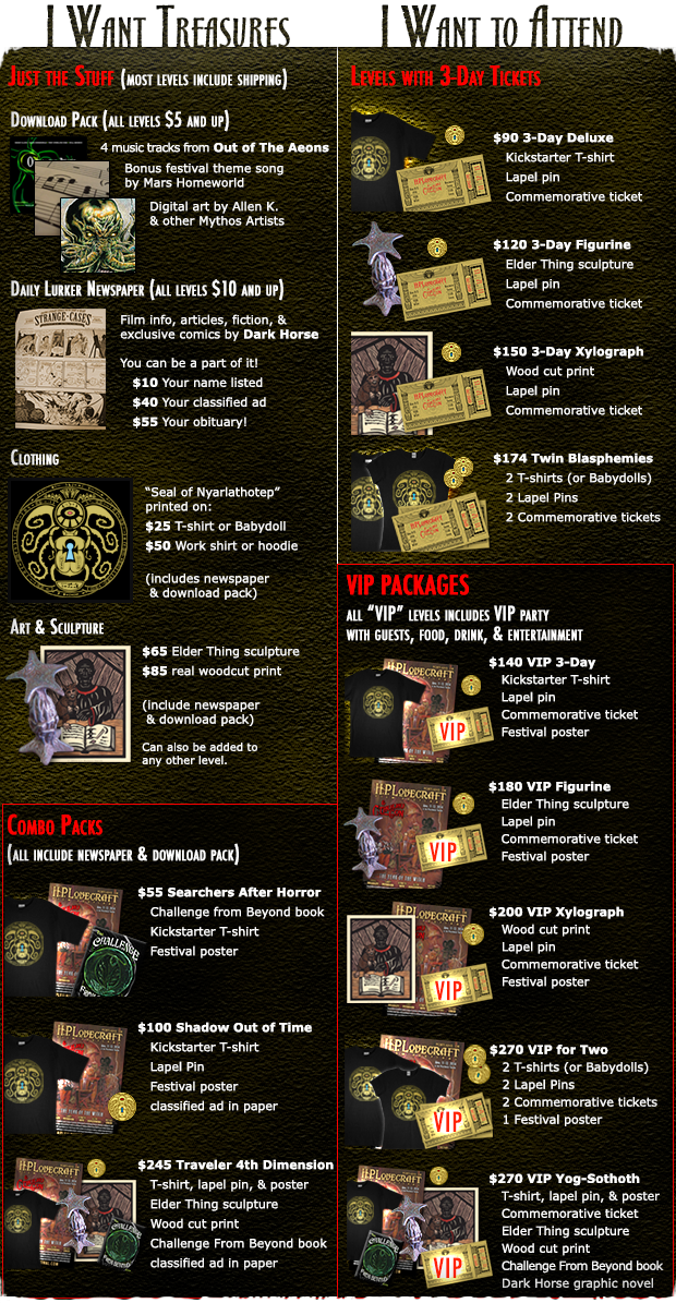Scroll down for details on each of our Kickstarter items and Special Add-ons, as well as more levels with unique Festival Experiences.
