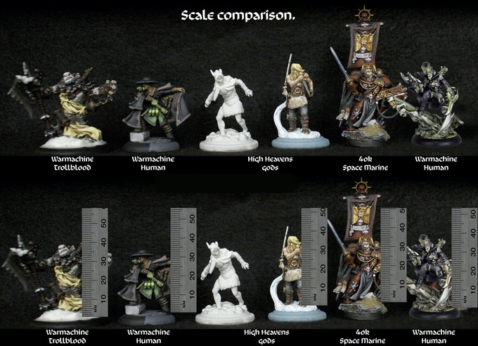 High Heavens is not affiliated with the other games or miniature lines shown. Their models appear here as a demonstration of scale. Click on the image to zoom in.