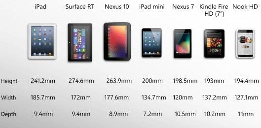 tablet comparison guide