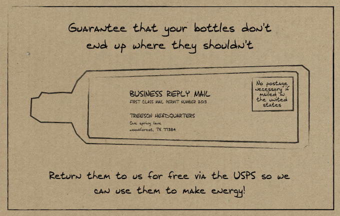 Return the bottle to us via the USPS, it's convenient and free!
