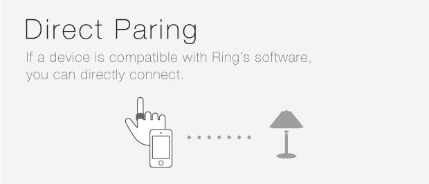 Ring : Shortcut Everything  by Logbar inc  — Kickstarter