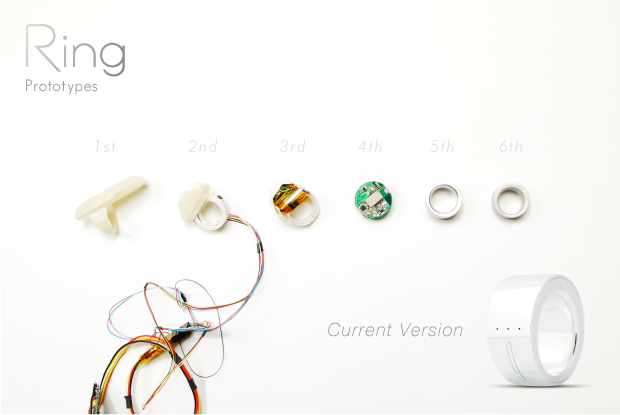 The stages of Ring's development