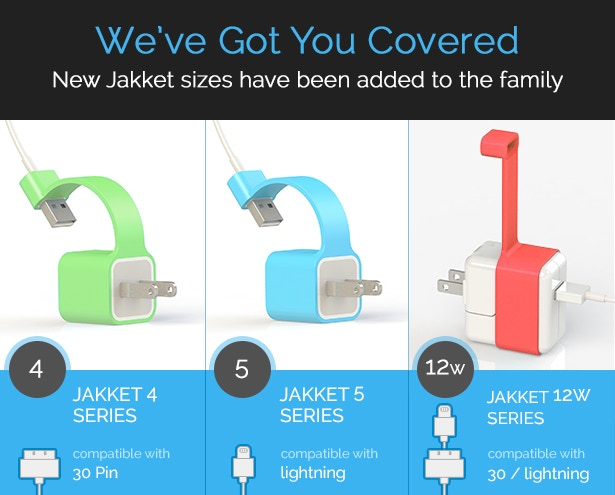Jakket for iPhone 4/4s, iPhone 5/5c/5s, and 12-watt adapters!