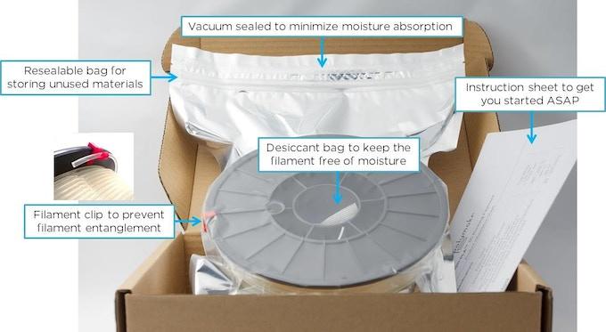 Standard materials packaging