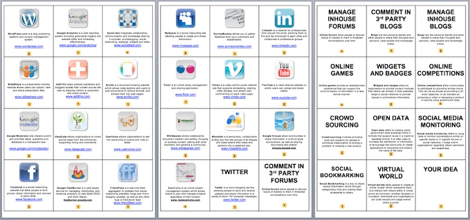 The first working prototype for social media planner