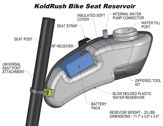 The final KoldRush reservoir design