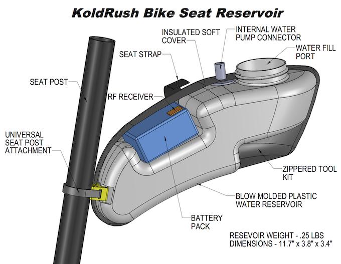 The final KoldRush reservoir design