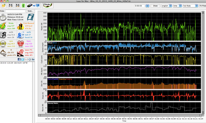 First ibike Newton data from France