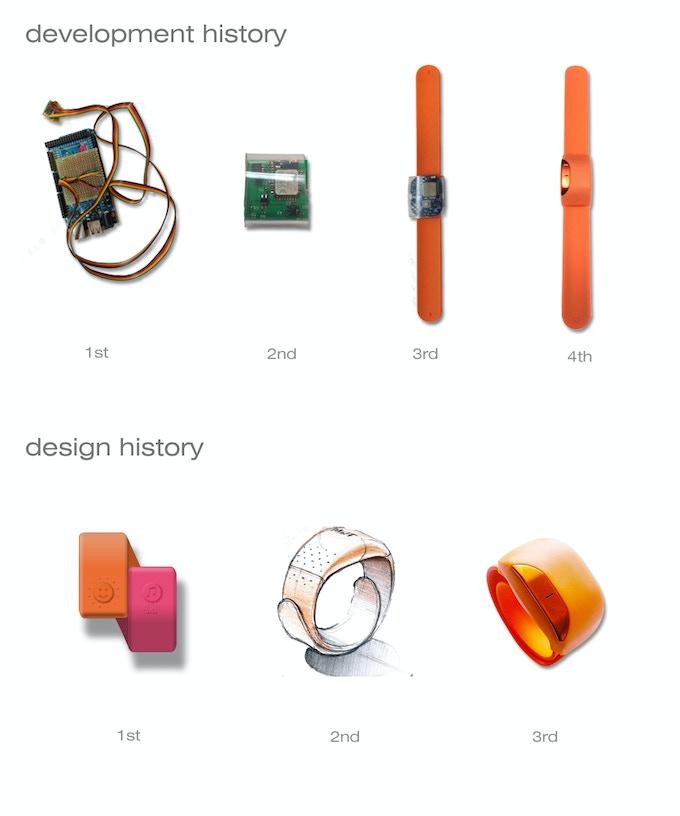 Development and design history