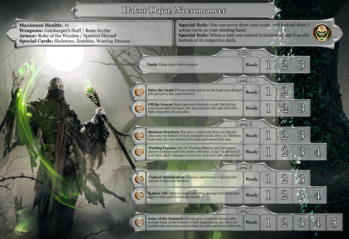 Hero Board example: Hakor Dajat, Necromancer