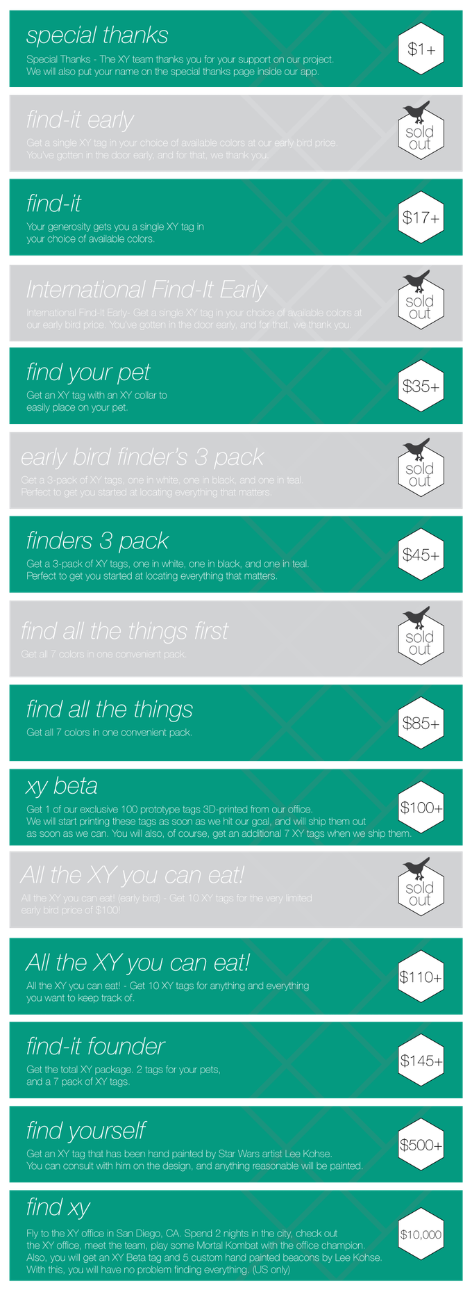Xy the secure iosandroid bluetooth tracking tag by xy findit rewards biocorpaavc Choice Image