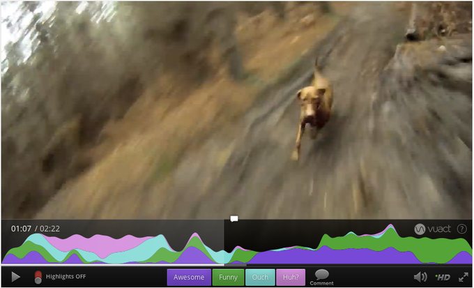 Vuact video player with a stacked graph of viewer reactions (click to see the actual video).
