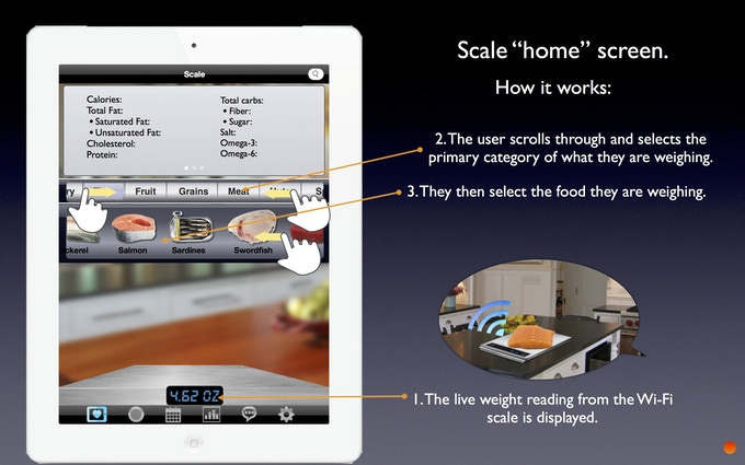 SITU Smart Food Nutrition Scale for iPad and Android tablets