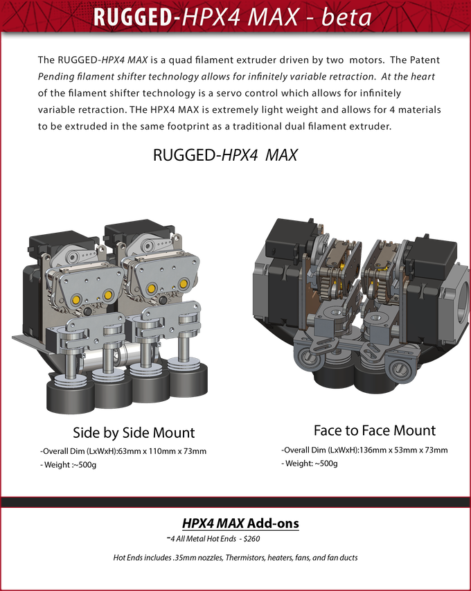 NEXT GENERATION 3D PRINTER EXTRUDERS: THE RUGGED-HPX LINE by